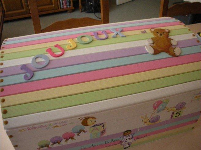 la d co de cat coffre jouets fille. Black Bedroom Furniture Sets. Home Design Ideas